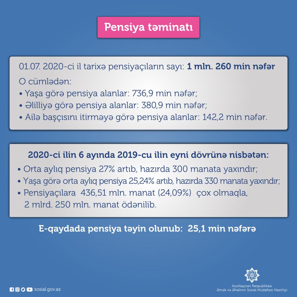 PENSIYA1