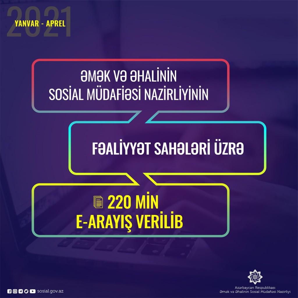 e-arayish