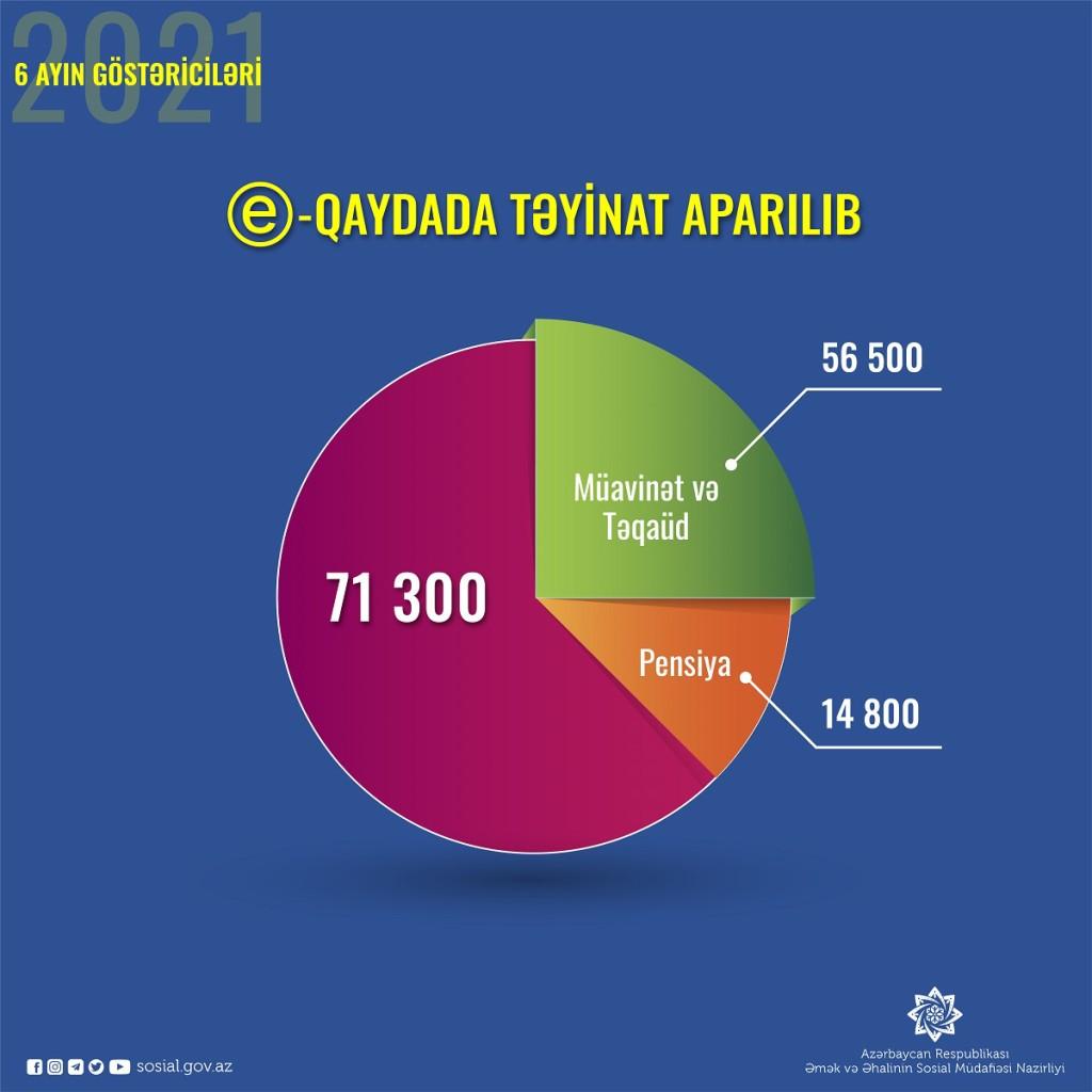 6-e-qayda