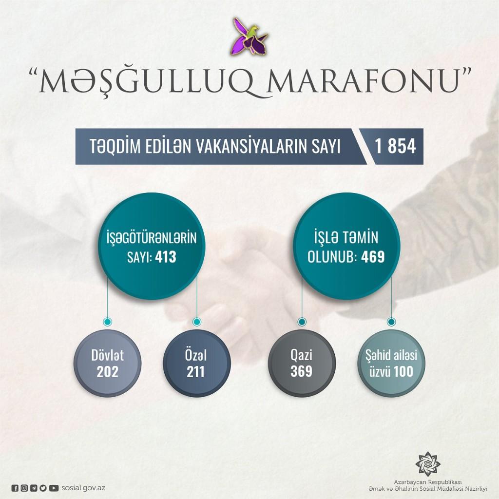 marafon1